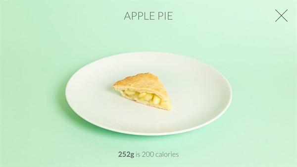 Image source: calorific.com
